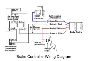 How To Install the Circuit Breakers From Brake Controller