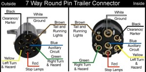 Wiring Diagram for a 7Way Round Pin Trailer Connector on