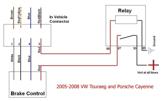 dodge trailer brake controller wiring diagram wiring diagram 2017 trailer brake controller pigtail included truck wiring diagram