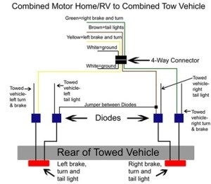 What is the Correct Diode Kit to Flat Tow a 2007 GMC