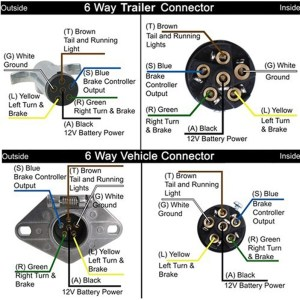 Troubleshooting Trailer Lights not Working with a 4Way to
