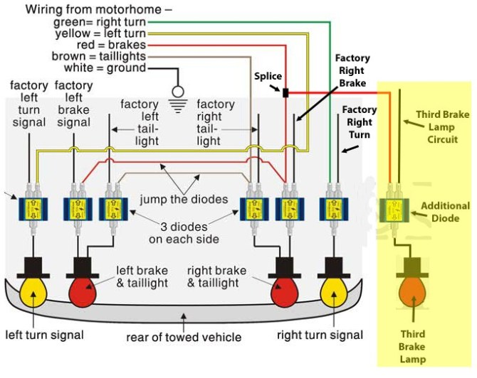 94 gmc tail light wiring  wiring diagram operation site