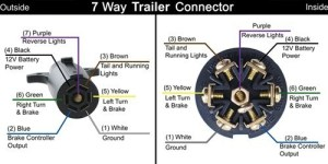 Changing from a 4Way Flat to 7Way Blade Trailer Connector on Trailer and 2003 Ford Ranger