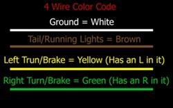 Standard Color Code for Wiring Simple 4 Wire Trailer Lighting | etrailer