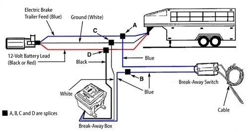 pj trailers trailer plug wiring – readingrat, Wiring diagram