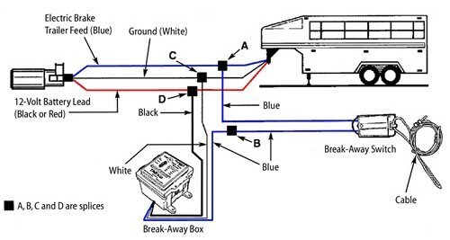 cargo trailer wiring diagram wiring diagram haulmark cargo trailer wiring diagram electronic circuit