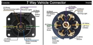 Troubleshooting a Pollak 7 Way Vehicle Connector Plug