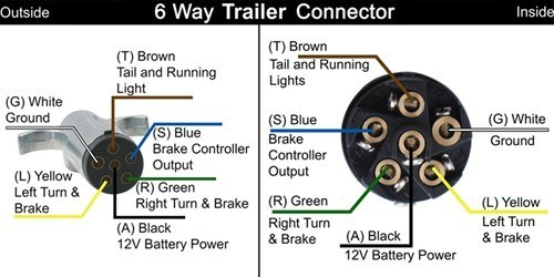 Trailer Plug Wiring Diagram Western Australia Wiring Diagram – Ruckus Wiring Diagram For Battery