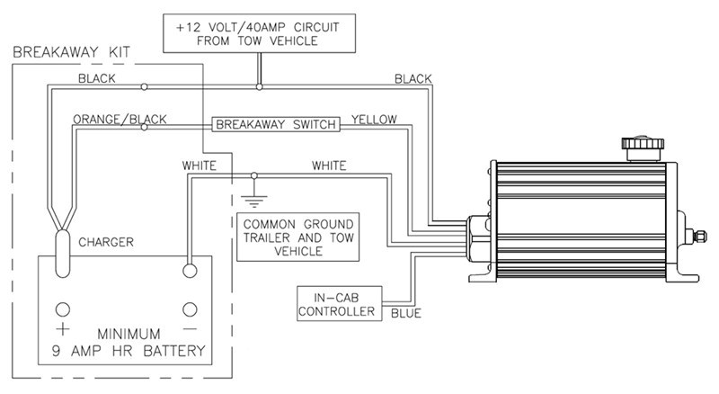 Trailer Breakaway Wiring Diagram \u0026 Trailer Breakaway Switch Wiring .
