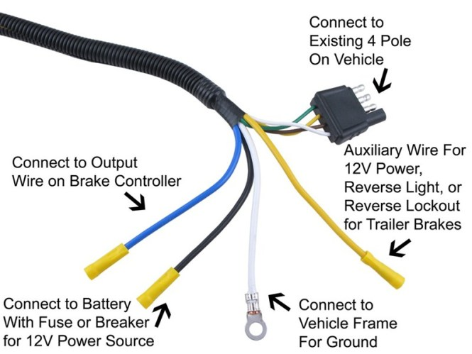 Ford Trailer Plug Wiring Diagram 7 Way Wiring Diagram – 7 Plug Trailer Wiring Diagram
