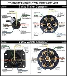 Pollak 7Way # PK1189311932 Wiring Diagram | etrailer