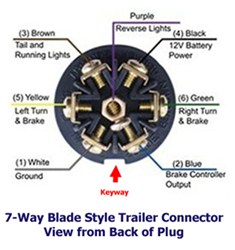 7Way Trailer Connector for 1996 Airstream Travel Trailer