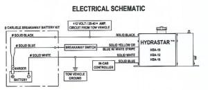 Wiring Diagrams for Hydrastar Electric Over Hydraulic