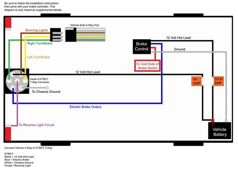 qu99662_800 dodge ram trailer wiring color code 2007 dodge trailer wiring e trailer wiring diagram at cos-gaming.co