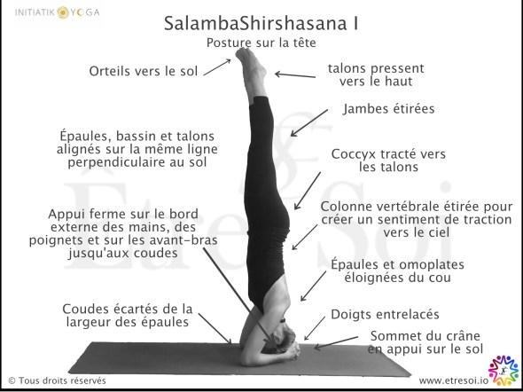 posture yoga en francais - SalambaShirshasana I - Être Soi