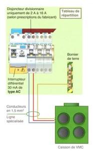 Raccordement electrique VMC simple flux