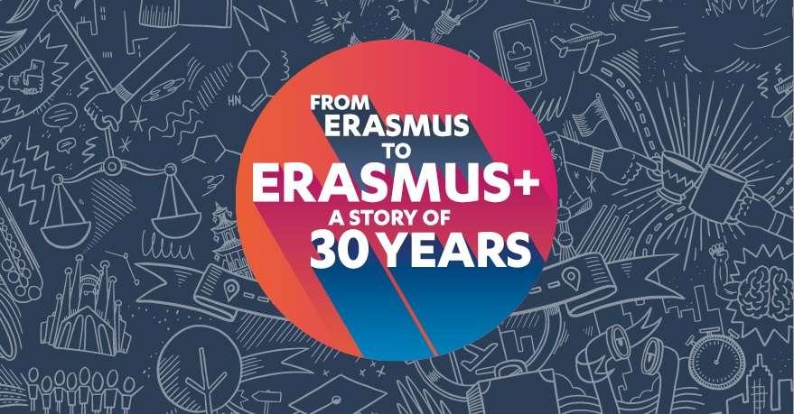 #FactOfTheDay: Erasmus + turns 30