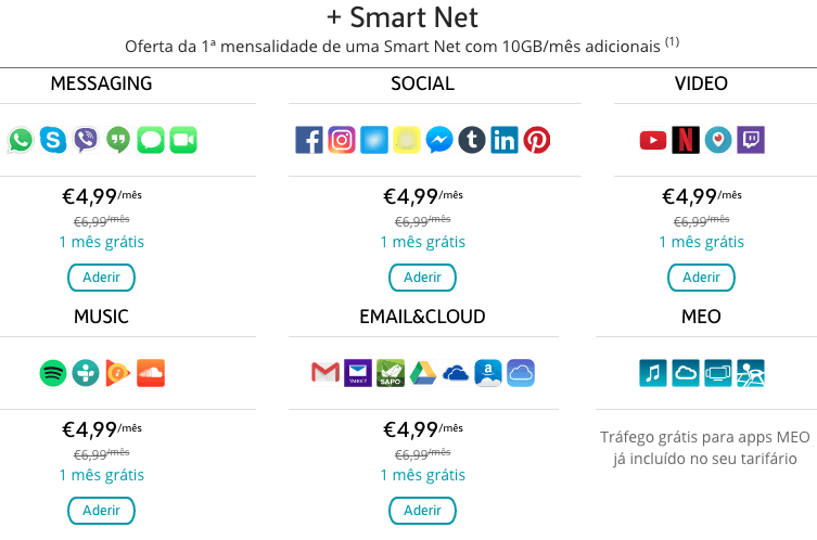 Net neutrality in Europe: will the US case change the way our telecom suppliers provide internet services?