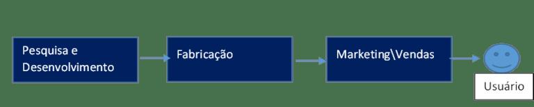 Orientado-pela-Tecnologia-768x155
