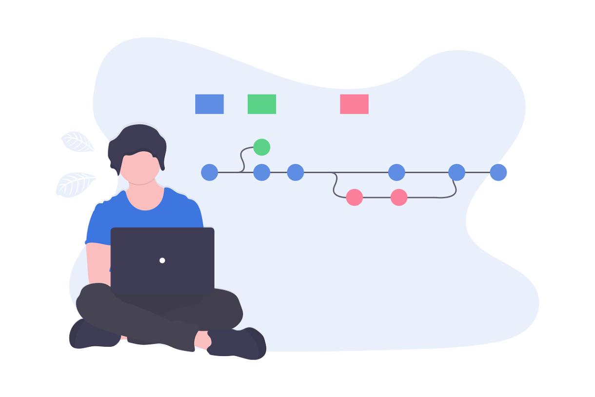 Fluxograma de processo: o que é e como utilizar essa ferramenta