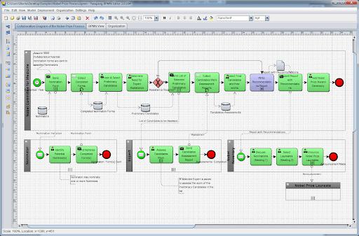 ferramenta-Yaoqiang-BPMN-Editor