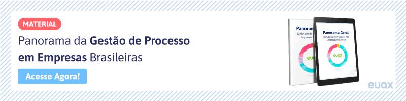 Panorama da Gestão de Processo em empresas brasileiras