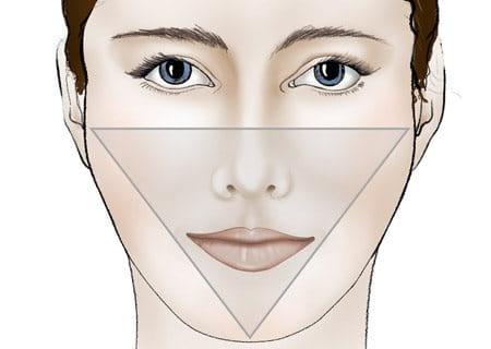 Trougao lepote predstavljen na ilustraciji ženskog lica.