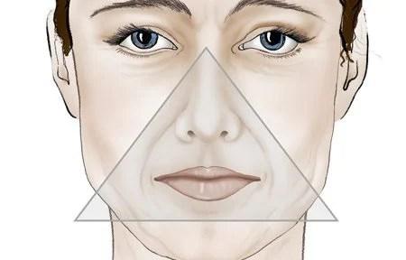 Obrnuti trougao lepote predstavljen na ilustraciji ženskog lica.