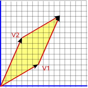 angle between vectors in 2 dimentions