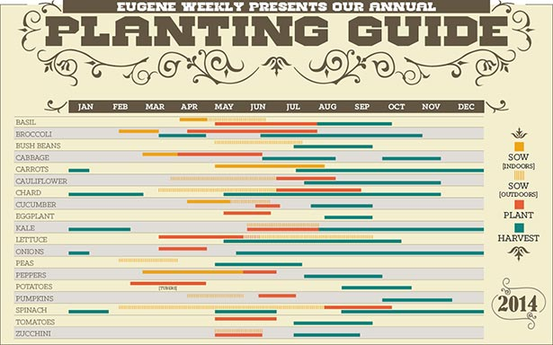 2014 planting guide