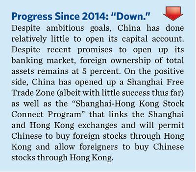 2015EconomicFreedomGlobalAgendabyRegionAsiaPacific3