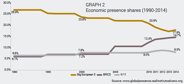 ARI55-2015-OteroIglesias-Chermany-Germany-China-big-winners-economic-globalisation-gra-2