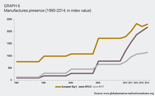 ARI55-2015-OteroIglesias-Chermany-Germany-China-big-winners-economic-globalisation-gra-6