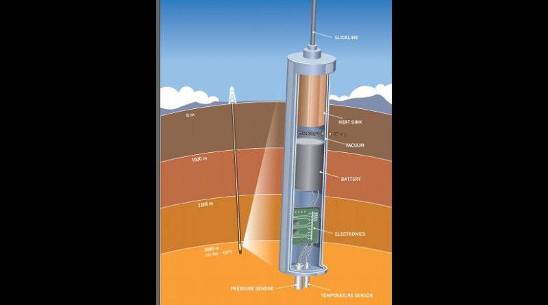 Illustration: Doghouse model to extract geothermal heat. Source: SINTEF.
