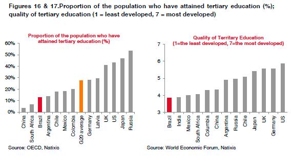 016-017-Population-Tertiary-education