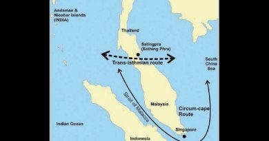 Isthmus of Kra and the Strait of Malacca