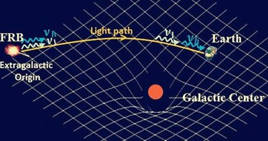 This illustration shows how two photons, one at a high frequency (nu_h) and another at a low frequency (nu_l), travel in curved space-time from their origin in a distant Fast Radio Burst (FRB) source until reaching the Earth. A lower-limit estimate of the gravitational pull that the photons experience along their way is given by the mass in the center of the Milky Way Galaxy. Credit Purple Mountain Observatory, Chinese Academy of Sciences