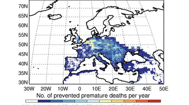This map shows the number of premature deaths prevented each year due to the introduction of European Union (EU) policies and new technologies to reduce air pollution. The numbers given are for a 4km by 4km grid square. Credit: Turnock et al., Environ. Res. Lett. (2016) licensed under CC-BY 3.0