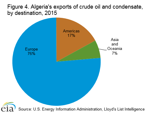 crude_oil_exports
