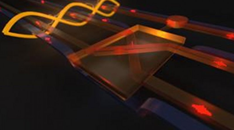 An artist's rendering of the quantum Fredkin (controlled-SWAP) gate, powered by entanglement, operating on photonic qubits. Credit Raj Patel and Geoff Pryde, Center for Quantum Dynamics, Griffith University.