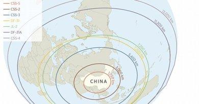 Chinese Ballistic Missile Ranges. Source: FPRI