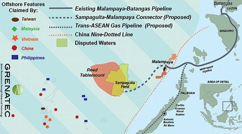 Reed Bank offers the South China Sea's best opportunity to create a template-setting Philippine-Chinese Joint Development Area. Sources: The Economist, Philex Petroleum, Forum Energy, Grenatec.