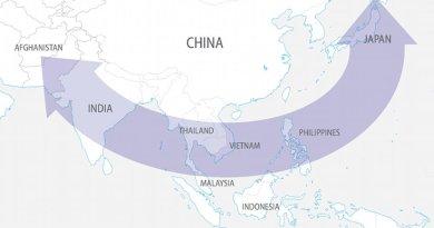 China's Encirclement Concerns. Source: FPRI
