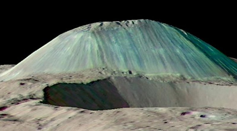 Volcanic dome Ahuna Mons rises above a foreground impact crater, as seen by NASA's Dawn spacecraft with no vertical exaggeration. Eruptions of salty, muddy water built the mountain by repeated eruptions, flows, and freezing. Streaks from falls of rocks and debris run down its flanks, while overhead views show fracturing across its summit. Credit Dawn Science Team and NASA/JPL-Caltech/GSFC