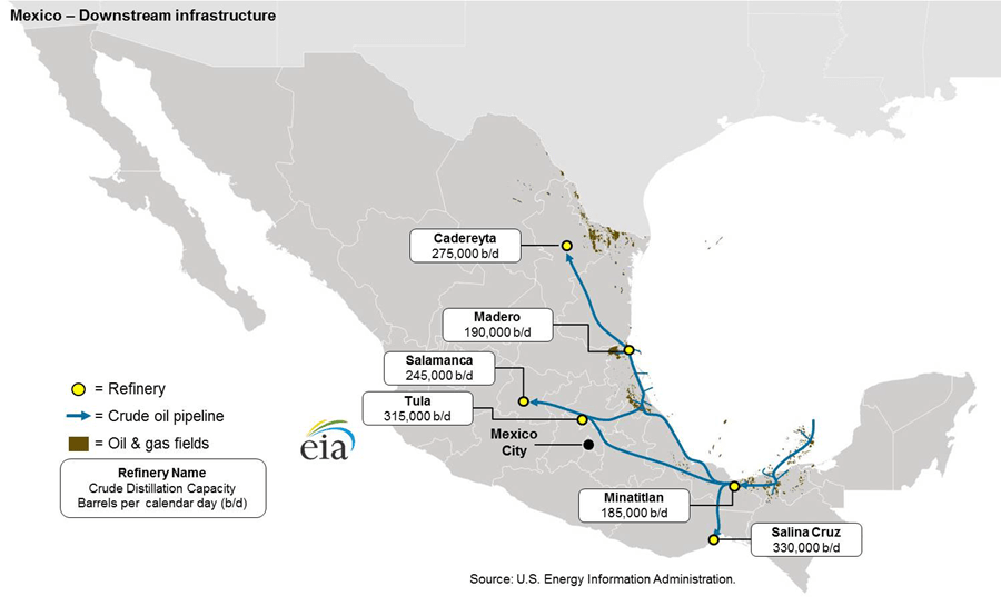 Mexico Energy Profile Among Largest Source Of US Oil Imports - Us refinery map