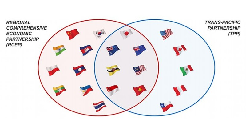 Countries Involved in the Regional Comprehensive Economic Partnership and the Trans-Pacific Partnership. Source: FPRI