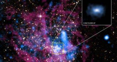 Image and inset show region surrounding Sagittarius A. Credit Image: NASA/UMass/D.Wang et al. Inset: NASA/STScI.