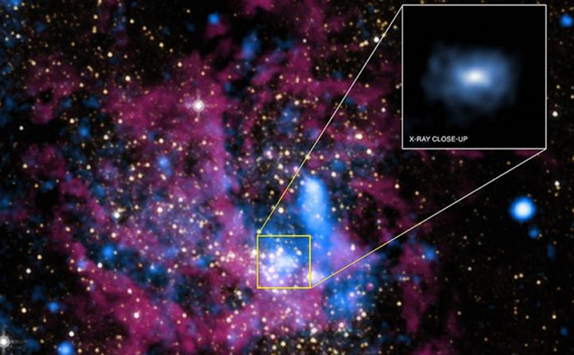 Image and inset show region surrounding Sagittarius A. Credit Image: NASA/UMass/D.Wang et al. Inset: NASA/STScI.