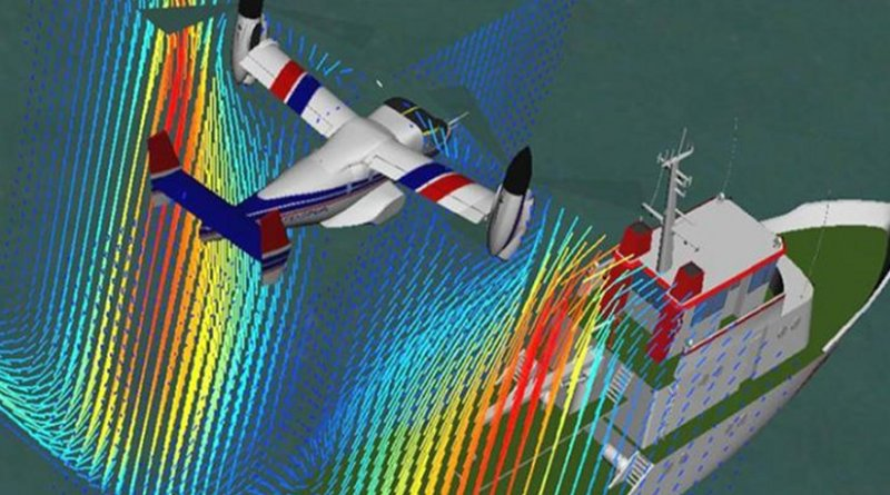 This is a simulation of a helicopter-landing on a ship. Credit Chair of Helicopter Technology / TUM