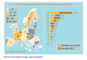 Estimated number of foreign fighters in Syria and Iraq, by country of origin in 2015. Map: Map: European Parliament Research Service / The Soufan Group, 2014 and 2015.
